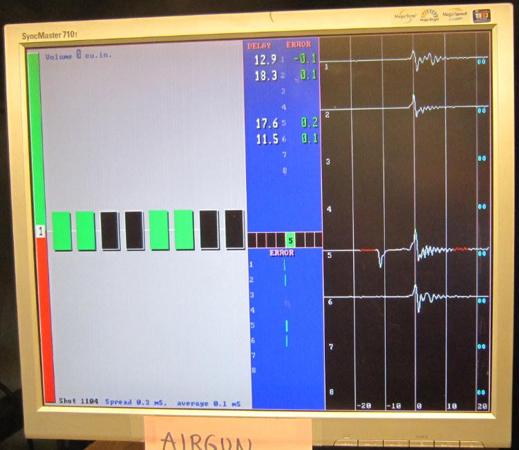 GUNCO skjerm nr. 1 (sensor display). Klikk for større bilde.