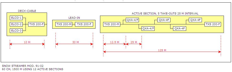 Snow streamer mod. 91-02 components