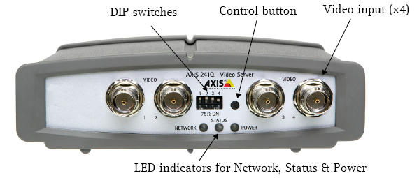 Axis_241Q_front_panel