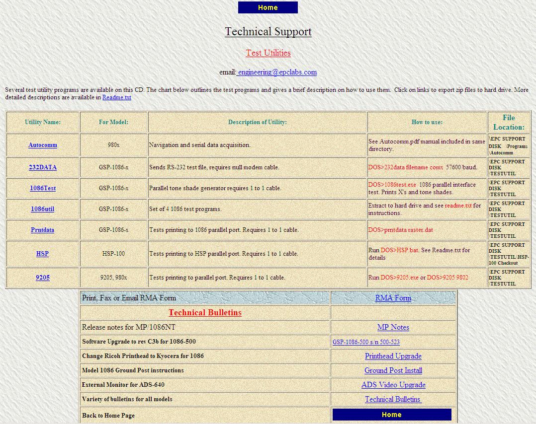 EPC Model 9802 Test Software