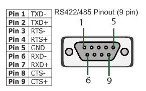US-324 USB2SERIAL 1xRS422/485 adapter 9-pin DSUB connector pinout.